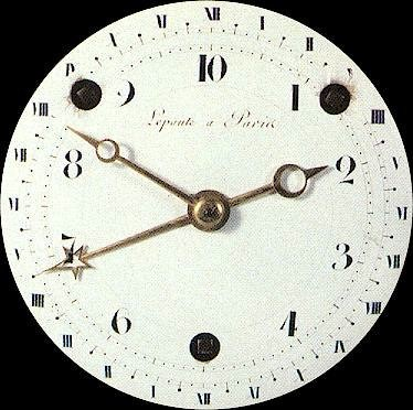 Важность время в МЛМ
